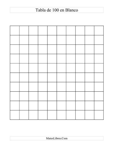 Tabla periodica en blanco para rellenar seonegativo download tabla periodica en blanco para rellenar gantt chart urtaz Images
